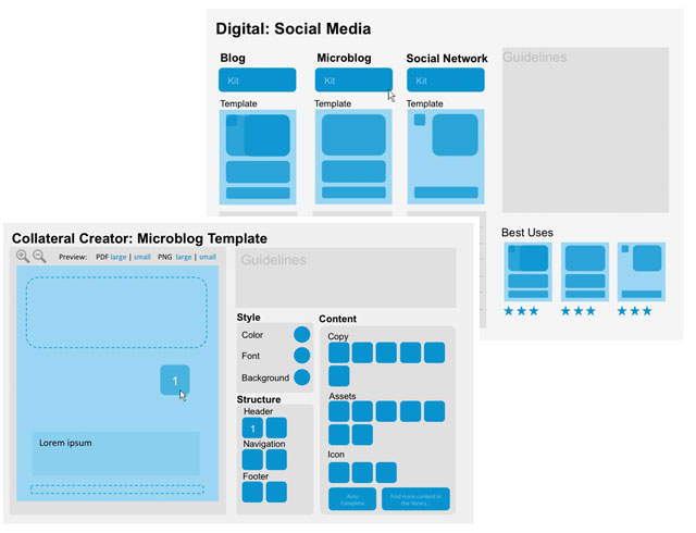 Template Tool Wireframes